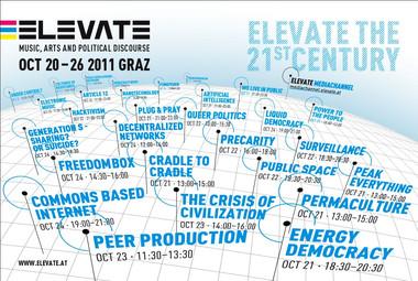 History - Elevate Festival